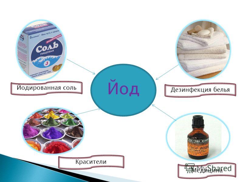 Йод Йодированная соль Дезинфекция белья Красители Медицина