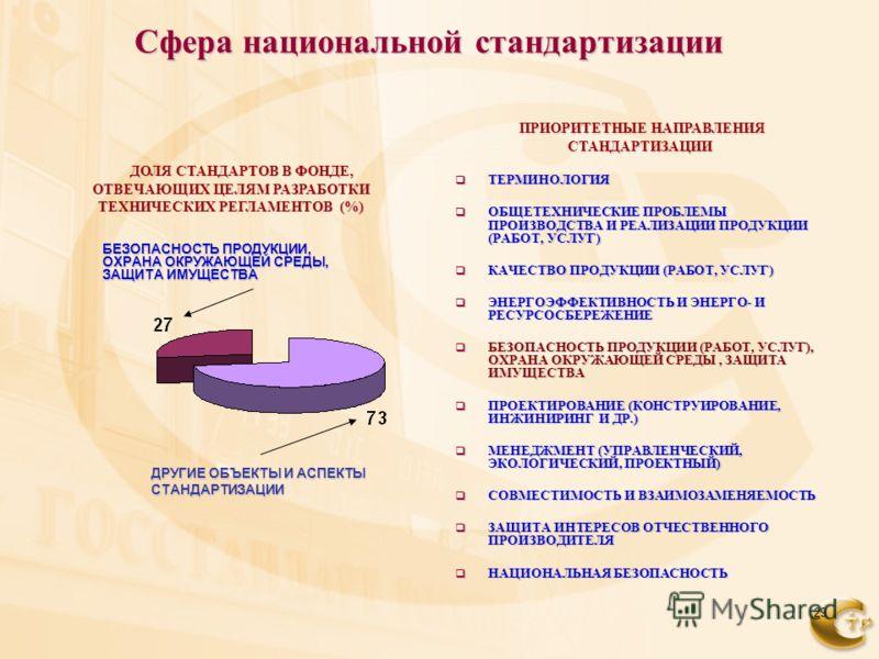 29 Сфера национальной стандартизации Сфера национальной стандартизации ТЕРМИНОЛОГИЯ ТЕРМИНОЛОГИЯ ОБЩЕТЕХНИЧЕСКИЕ ПРОБЛЕМЫ ПРОИЗВОДСТВА И РЕАЛИЗАЦИИ ПРОДУКЦИИ (РАБОТ, УСЛУГ) ОБЩЕТЕХНИЧЕСКИЕ ПРОБЛЕМЫ ПРОИЗВОДСТВА И РЕАЛИЗАЦИИ ПРОДУКЦИИ (РАБОТ, УСЛУГ) К