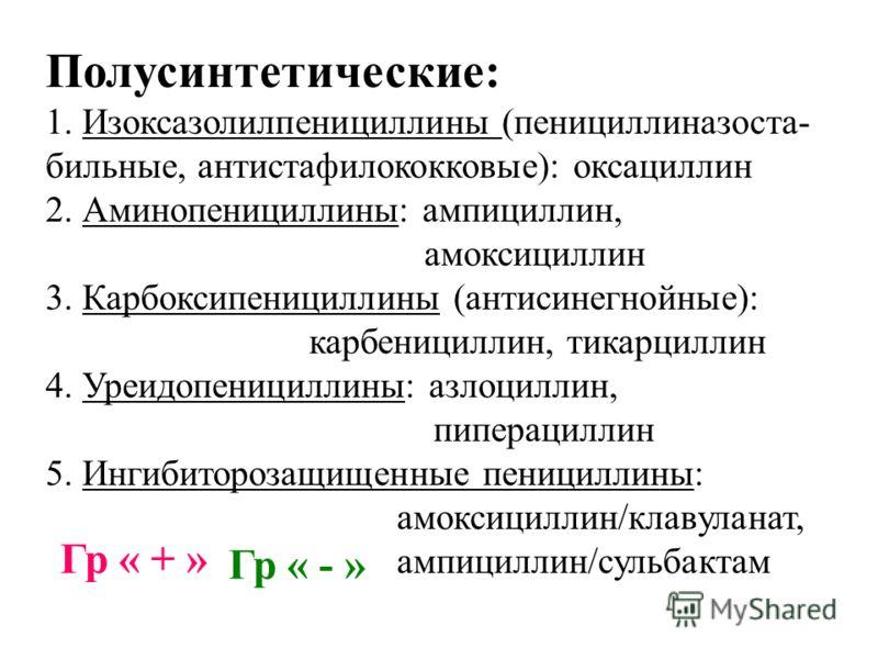Полусинтетические: 1. Изоксазолилпенициллины (пенициллиназоста- бильные, антистафилококковые): оксациллин 2. Аминопенициллины: ампициллин, амоксициллин 3. Карбоксипенициллины (антисинегнойные): карбенициллин, тикарциллин 4. Уреидопенициллины: азлоцил