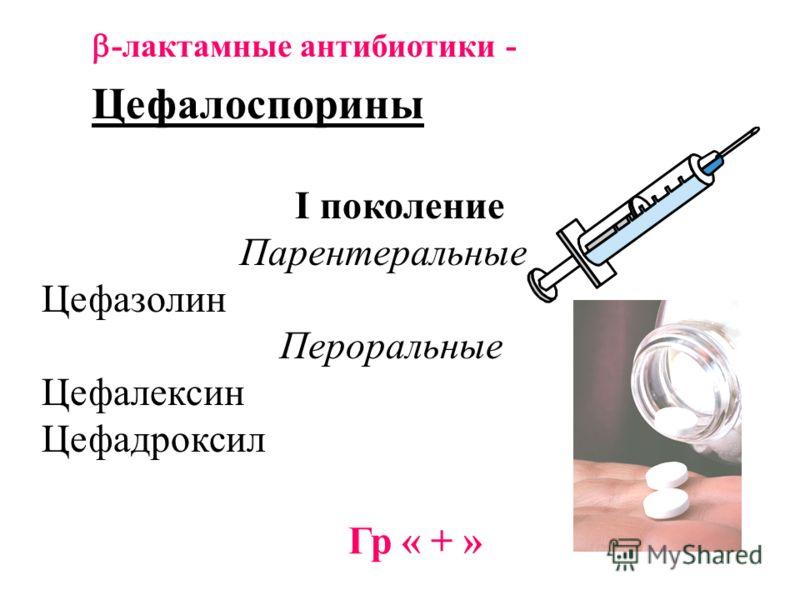 -лактамные антибиотики - Цефалоспорины I поколение Парентеральные Цефазолин Пероральные Цефалексин Цефадроксил Гр « + »