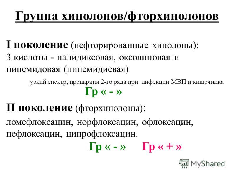 Группа хинолонов/фторхинолонов I поколение (нефторированные хинолоны): 3 кислоты - налидиксовая, оксолиновая и пипемидовая (пипемидиевая) узкий спектр, препараты 2-го ряда при инфекции МВП и кишечника II поколение (фторхинолоны) : ломефлоксацин, норф
