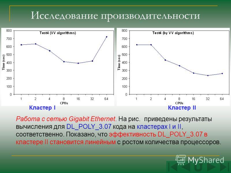 Исследование производительности Кластер I Кластер II Работа с сетью Gigabit Ethernet. На рис. приведены результаты вычисления для DL_POLY_3.07 кода на кластерах I и II, соответственно. Показано, что эффективность DL_POLY_3.07 в кластере II становится