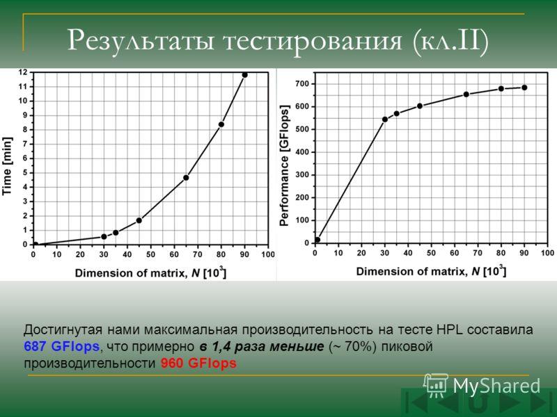Результаты тестирования (кл.II) Достигнутая нами максимальная производительность на тесте HPL составила 687 GFlops, что примерно в 1,4 раза меньше (~ 70%) пиковой производительности 960 GFlops