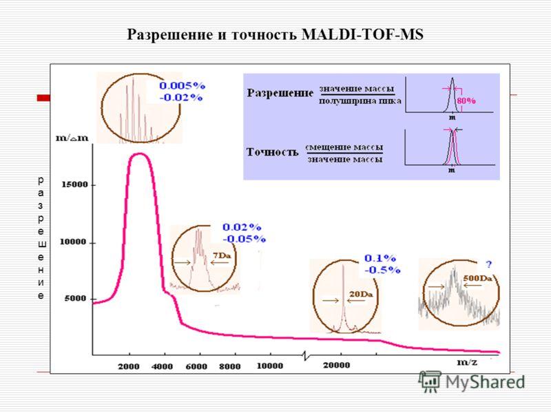 разрешениеразрешение Разрешение и точность MALDI-TOF-MS