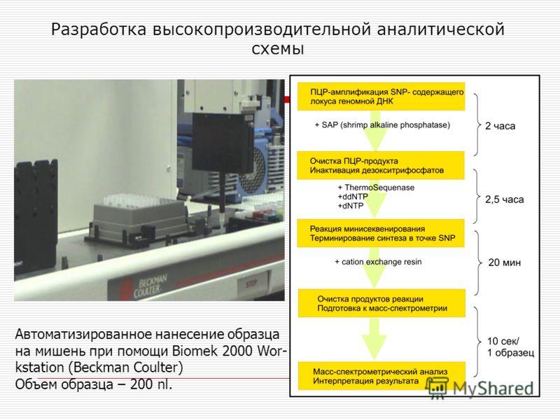 Разработка высокопроизводительной аналитической схемы Автоматизированное нанесение образца на мишень при помощи Biomek 2000 Wor- kstation (Beckman Coulter) Объем образца – 200 nl.