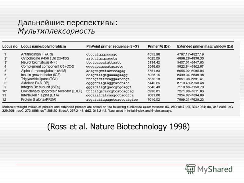 Дальнейшие перспективы: Мультиплексорность (Ross et al. Nature Biotechnology 1998)