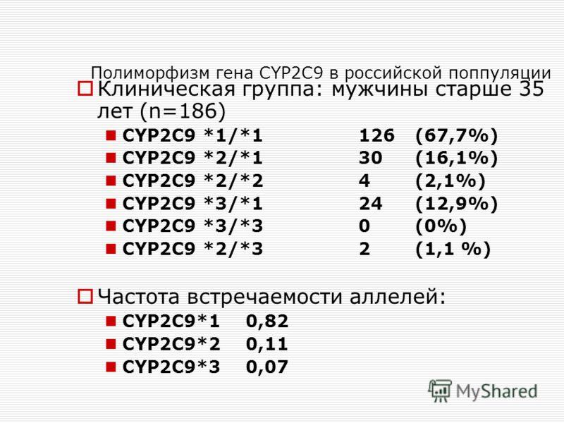 Полиморфизм гена CYP2C9 в российской поппуляции Клиническая группа: мужчины старше 35 лет (n=186) CYP2C9 *1/*1126(67,7%) CYP2C9 *2/*130(16,1%) CYP2C9 *2/*24(2,1%) CYP2C9 *3/*124(12,9%) CYP2C9 *3/*30(0%) CYP2C9 *2/*32(1,1 %) Частота встречаемости алле