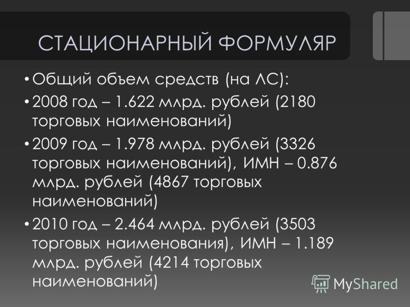 СТАЦИОНАРНЫЙ ФОРМУЛЯР Общий объем средств (на ЛС): 2008 год – 1.622 млрд. рублей (2180 торговых наименований) 2009 год – 1.978 млрд. рублей (3326 торговых наименований), ИМН – 0.876 млрд. рублей (4867 торговых наименований) 2010 год – 2.464 млрд. руб