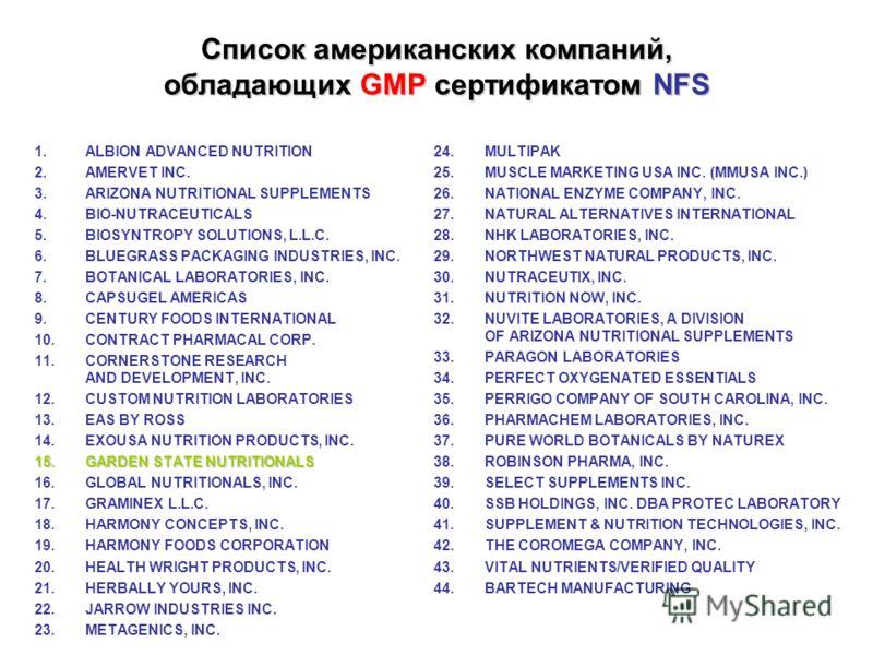 Список американских компаний, обладающих GMP сертификатом NFS 1.ALBION ADVANCED NUTRITION 2.AMERVET INC. 3.ARIZONA NUTRITIONAL SUPPLEMENTS 4.BIO-NUTRACEUTICALS 5.BIOSYNTROPY SOLUTIONS, L.L.C. 6.BLUEGRASS PACKAGING INDUSTRIES, INC. 7.BOTANICAL LABORAT