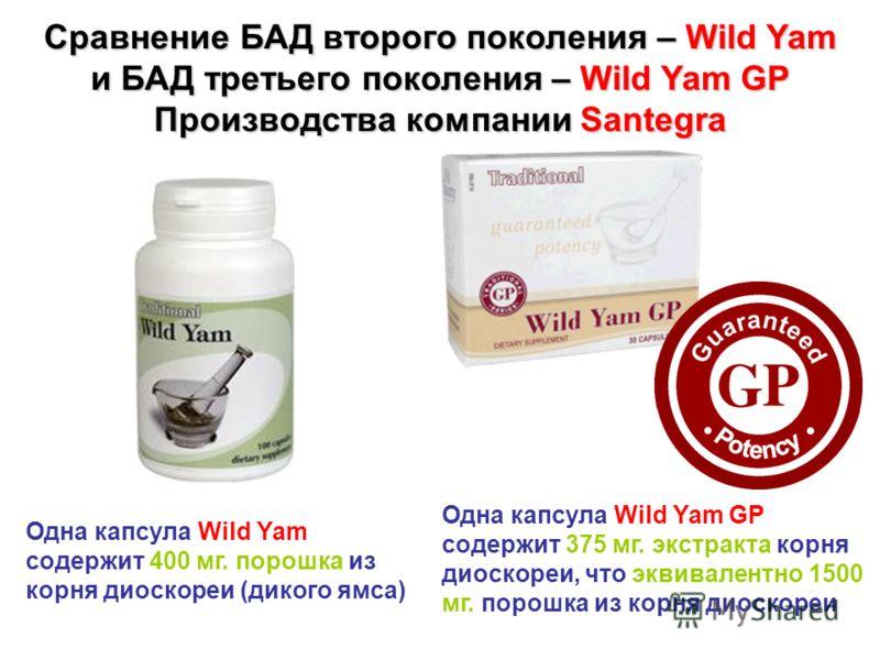 Сравнение БАД второго поколения – Wild Yam и БАД третьего поколения – Wild Yam GP Производства компании Santegra Одна капсула Wild Yam содержит 400 мг. порошка из корня диоскореи (дикого ямса) Одна капсула Wild Yam GP содержит 375 мг. экстракта корня