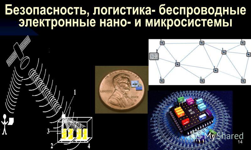 Безопасность, логистика- беспроводные электронные нано- и микросистемы 14
