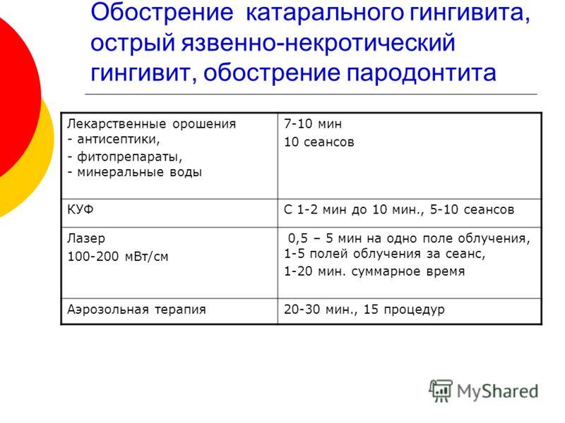 Обострение катарального гингивита, острый язвенно-некротический гингивит, обострение пародонтита Лекарственные орошения - антисептики, - фитопрепараты, - минеральные воды 7-10 мин 10 сеансов КУФС 1-2 мин до 10 мин., 5-10 сеансов Лазер 100-200 мВт/см