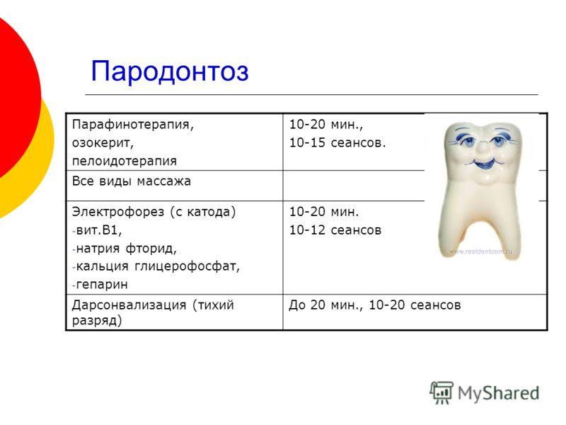 Пародонтоз Парафинотерапия, озокерит, пелоидотерапия 10-20 мин., 10-15 сеансов. Все виды массажа Электрофорез (с катода) - вит.В1, - натрия фторид, - кальция глицерофосфат, - гепарин 10-20 мин. 10-12 сеансов Дарсонвализация (тихий разряд) До 20 мин.,