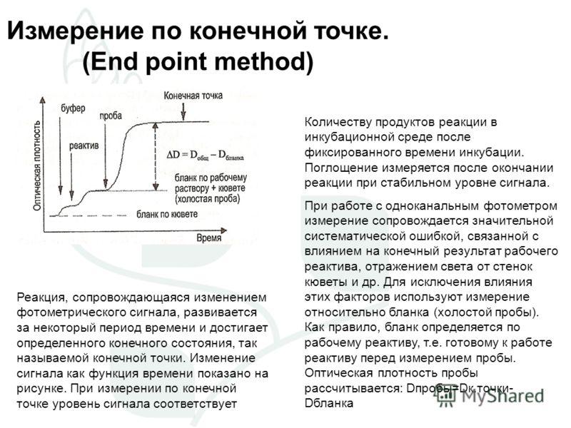 Измерение по конечной точке. (End point method) Количеству продуктов реакции в инкубационной среде после фиксированного времени инкубации. Поглощение измеряется после окончании реакции при стабильном уровне сигнала. При работе с одноканальным фотомет