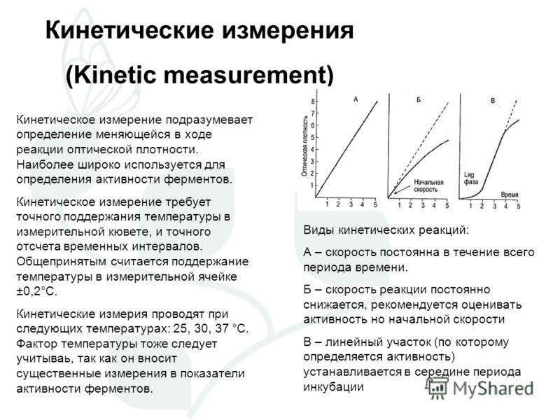 Кинетические измерения (Kinetic measurement) Виды кинетических реакций: А – скорость постоянна в течение всего периода времени. Б – скорость реакции постоянно снижается, рекомендуется оценивать активность но начальной скорости B – линейный участок (п