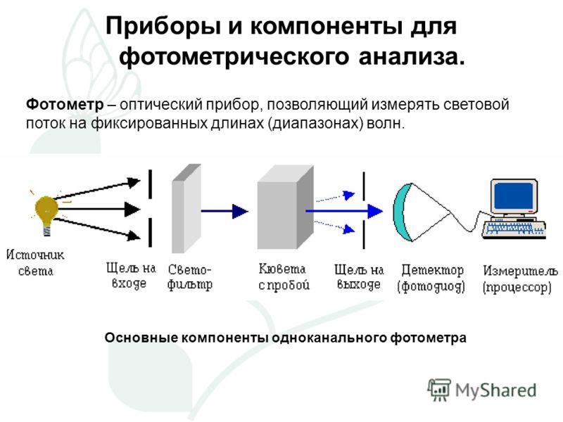 Приборы и компоненты для фотометрического анализа. Фотометр – оптический прибор, позволяющий измерять световой поток на фиксированных длинах (диапазонах) волн. Основные компоненты одноканального фотометра