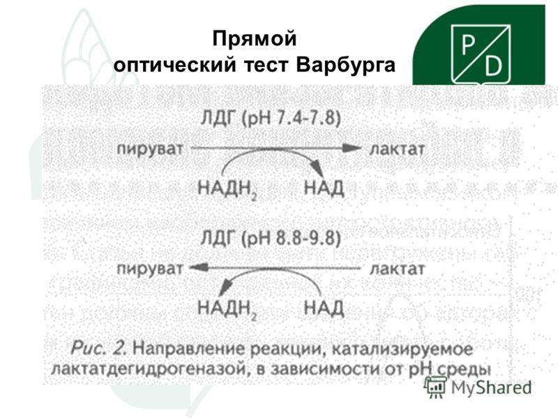 Прямой оптический тест Варбурга