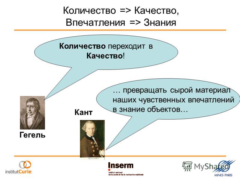 Количество => Качество, Впечатления => Знания Количество переходит в Качество! Гегель Кант … превращать сырой материал наших чувственных впечатлений в знание объектов…