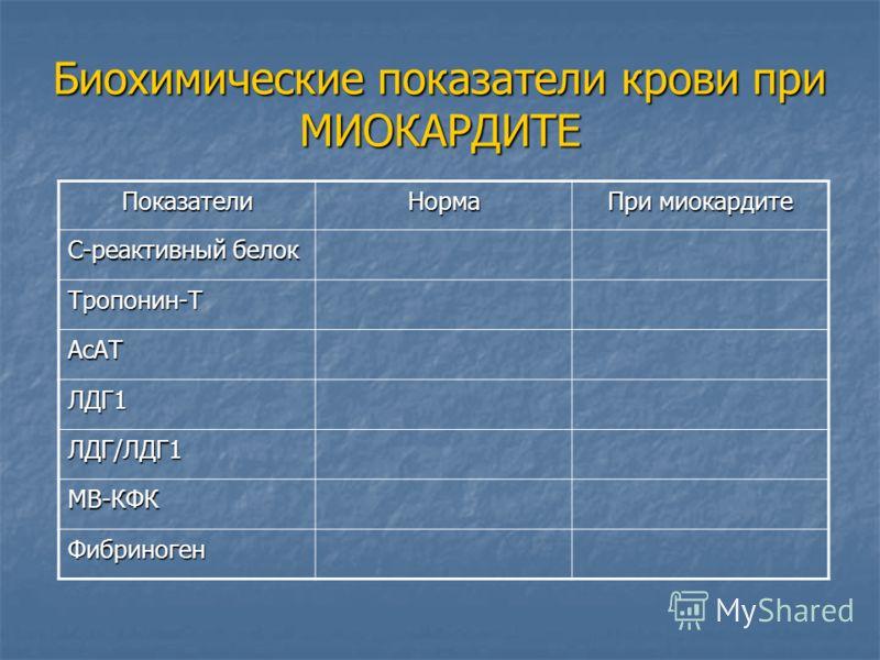 Биохимические показатели крови при МИОКАРДИТЕ ПоказателиНорма При миокардите С-реактивный белок Тропонин-Т АсАТ ЛДГ1 ЛДГ/ЛДГ1 МВ-КФК Фибриноген
