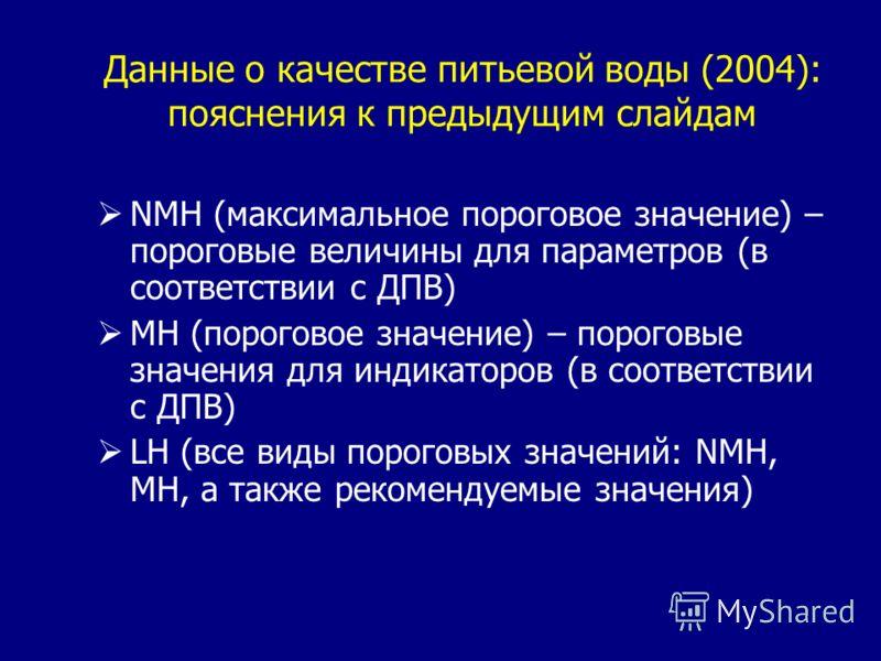 Данные о качестве питьевой воды (2004): пояснения к предыдущим слайдам NMH (максимальное пороговое значение) – пороговые величины для параметров (в соответствии с ДПВ) MH (пороговое значение) – пороговые значения для индикаторов (в соответствии с ДПВ