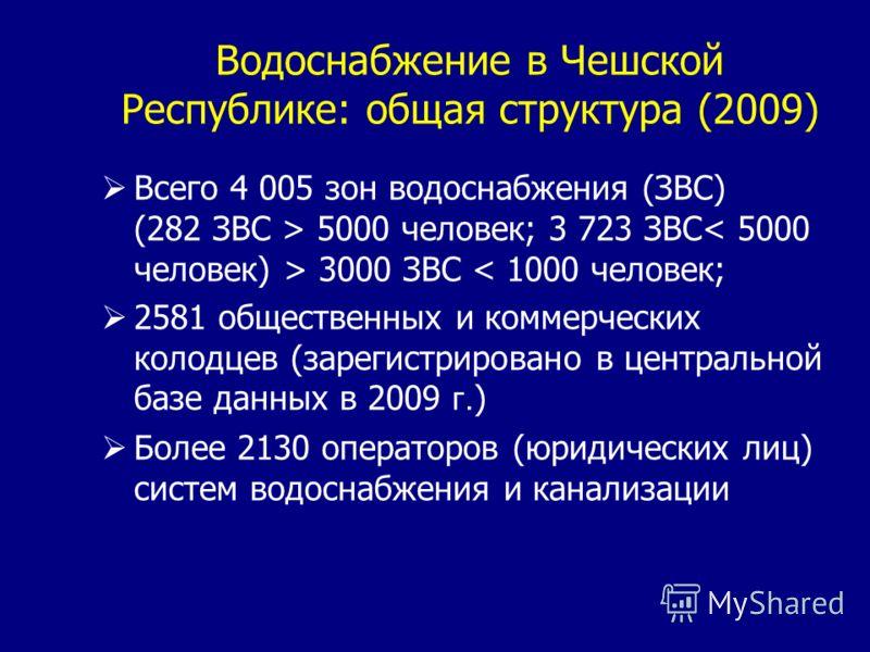 Водоснабжение в Чешской Республике: общая структура (2009) Всего 4 005 зон водоснабжения (ЗВС) (282 ЗВС > 5000 человек; 3 723 ЗВС 3000 ЗВС < 1000 человек; 2581 общественных и коммерческих колодцев (зарегистрировано в центральной базе данных в 2009 г.