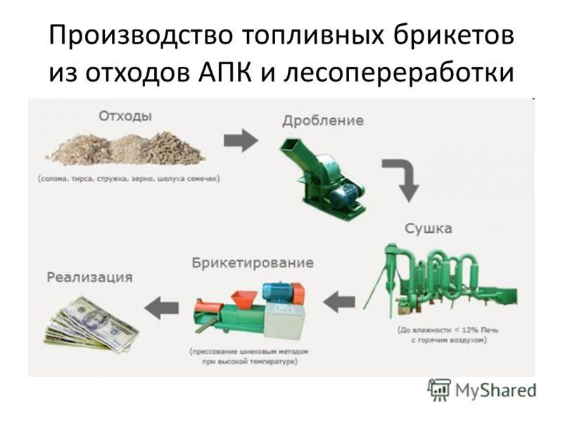 Производство топливных брикетов из отходов АПК и лесопереработки