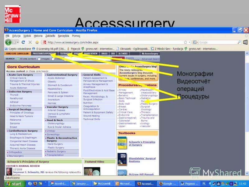 Accesssurgery Монографии Видеоотчёт операций Процедуры