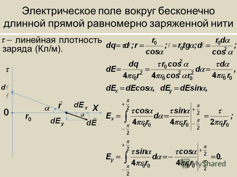 Электрическое поле вокруг бесконечно длинной прямой равномерно заряженной нити линейная плотность заряда (Кл/м).