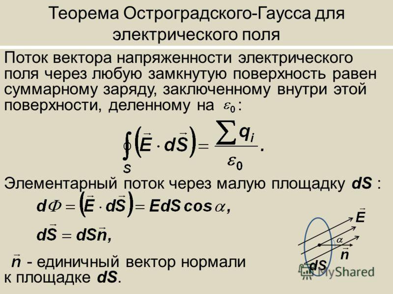 Теорема Остроградского-Гаусса для электрического поля Поток вектора напряженности электрического поля через любую замкнутую поверхность равен суммарному заряду, заключенному внутри этой поверхности, деленному на : Элементарный поток через малую площа