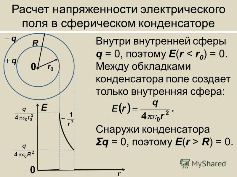 Расчет напряженности электрического поля в сферическом конденсаторе Внутри внутренней сферы q = 0, поэтому E(r < r 0 ) = 0. Между обкладками конденсатора поле создает только внутренняя сфера: Снаружи конденсатора Σq = 0, поэтому E(r > R) = 0.