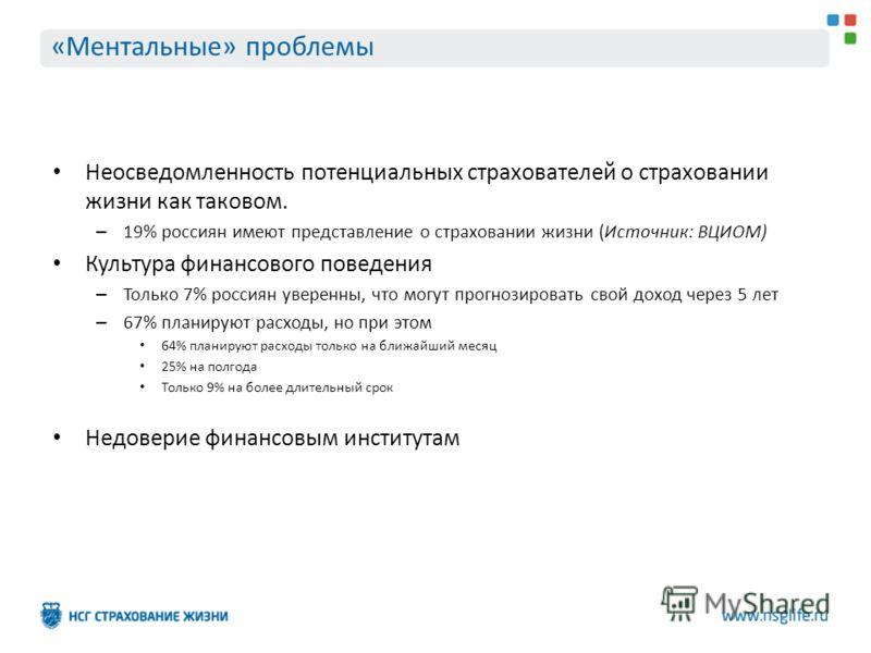 «Ментальные» проблемы Неосведомленность потенциальных страхователей о страховании жизни как таковом. – 19% россиян имеют представление о страховании жизни (Источник: ВЦИОМ) Культура финансового поведения – Только 7% россиян уверенны, что могут прогно