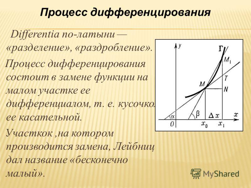Differentia по-латыни «разделение», «раздробление». Процесс дифференцирования состоит в замене функции на малом участке ее дифференциалом, т. е. кусочком ее касательной. Участкок,на котором производится замена, Лейбниц дал название «бесконечно малый»