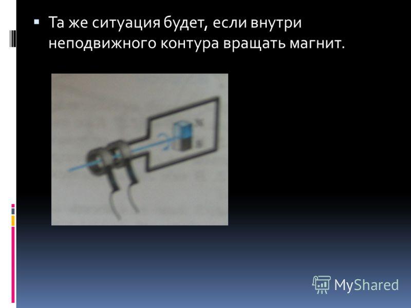 Та же ситуация будет, если внутри неподвижного контура вращать магнит.