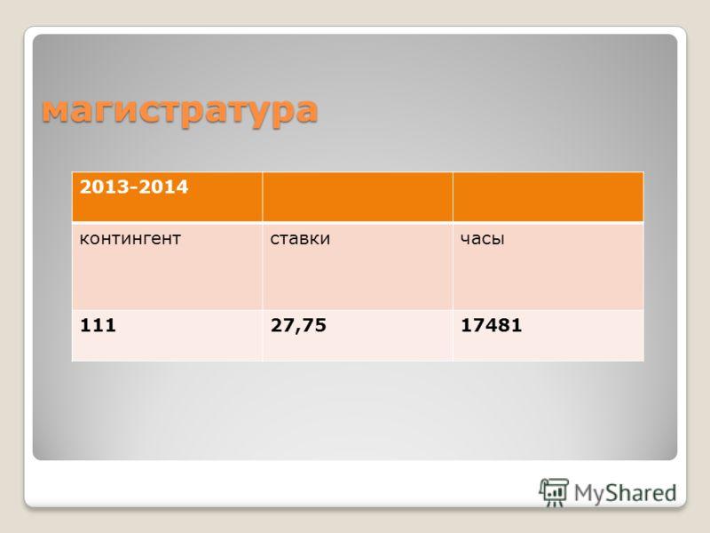 2013-2014 контингентставкичасы 11127,7517481 магистратура