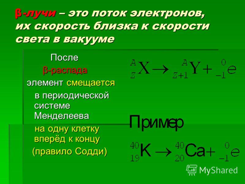 β-лучи – это поток электронов, их скорость близка к скорости света в вакууме После После β-распада β-распада элемент смещается в периодической системе Менделеева в периодической системе Менделеева на одну клетку вперёд к концу на одну клетку вперёд к