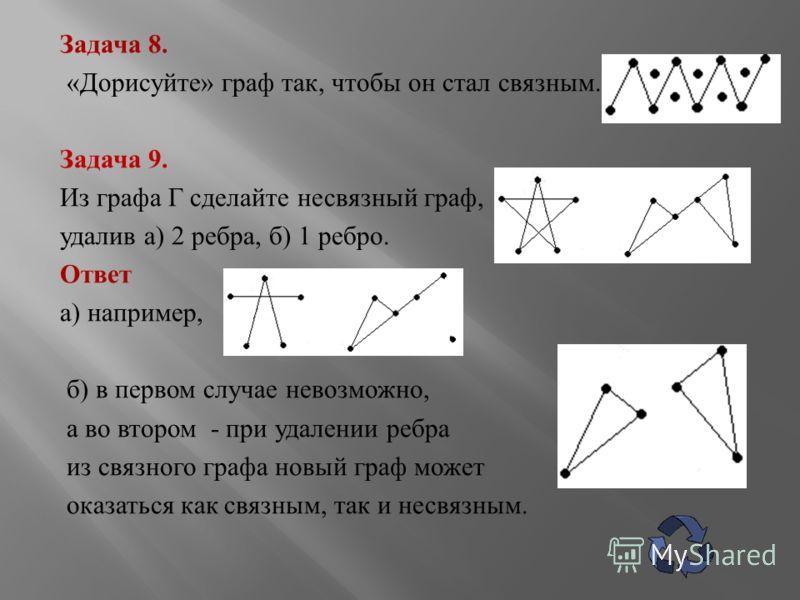 Задача 8. « Дорисуйте » граф так, чтобы он стал связным. Задача 9. Из графа Г сделайте несвязный граф, удалив а ) 2 ребра, б ) 1 ребро. Ответ а ) например, б ) в первом случае невозможно, а во втором - при удалении ребра из связного графа новый граф