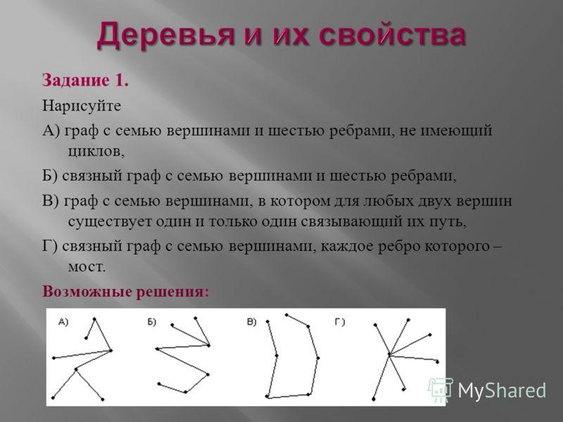 Задание 1. Нарисуйте А ) граф с семью вершинами и шестью ребрами, не имеющий циклов, Б ) связный граф с семью вершинами и шестью ребрами, В ) граф с семью вершинами, в котором для любых двух вершин существует один и только один связывающий их путь, Г
