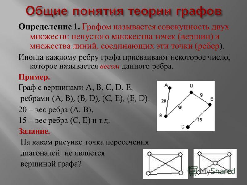 Определение 1. Графом называется совокупность двух множеств : непустого множества точек ( вершин ) и множества линий, соединяющих эти точки ( ребер ). Иногда каждому ребру графа присваивают некоторое число, которое называется весом данного ребра. При