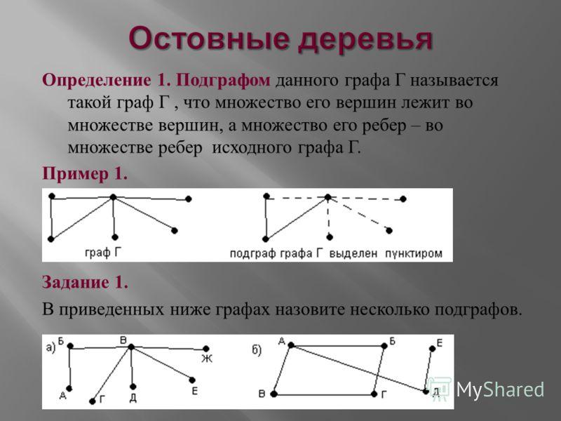 Определение 1. Подграфом данного графа Г называется такой граф Г, что множество его вершин лежит во множестве вершин, а множество его ребер – во множестве ребер исходного графа Г. Пример 1. Задание 1. В приведенных ниже графах назовите несколько подг