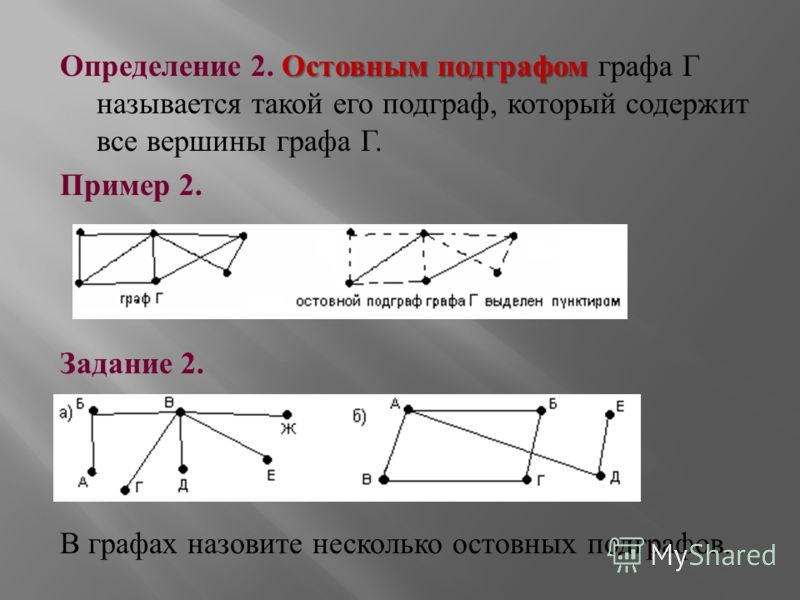 Остовным подграфом Определение 2. Остовным подграфом графа Г называется такой его подграф, который содержит все вершины графа Г. Пример 2. Задание 2. В графах назовите несколько остовных подграфов.