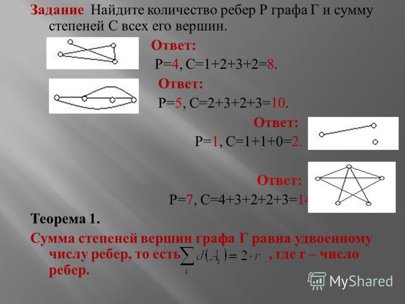 Задание Найдите количество ребер Р графа Г и сумму степеней С всех его вершин. Ответ : Р =4, С =1+2+3+2=8. Ответ : Р =5, С =2+3+2+3=10. Ответ : Р =1, С =1+1+0=2. Ответ : Р =7, С =4+3+2+2+3=14. Теорема 1. Сумма степеней вершин графа Г равна удвоенному
