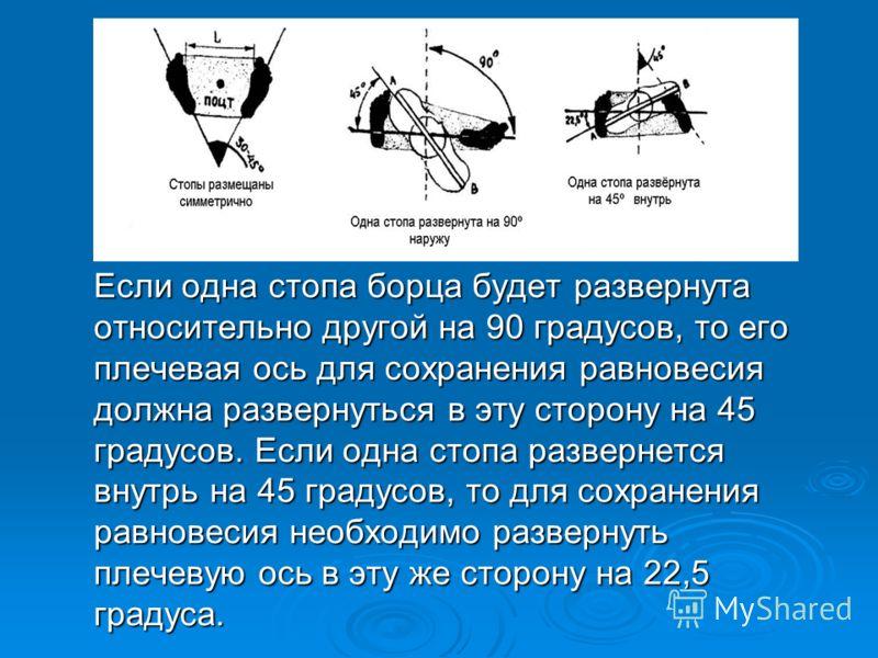Если одна стопа борца будет развернута относительно другой на 90 градусов, то его плечевая ось для сохранения равновесия должна развернуться в эту сторону на 45 градусов. Если одна стопа развернется внутрь на 45 градусов, то для сохранения равновесия