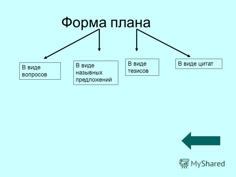 Форма плана В виде вопросов В виде назывных предложений В виде тезисов В виде цитат