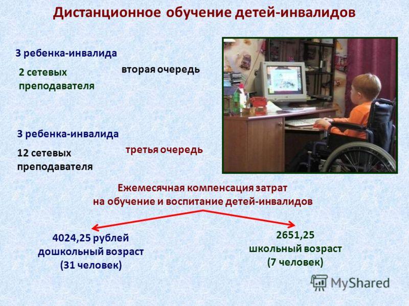 Дистанционное обучение детей-инвалидов 3 ребенка-инвалида 2 сетевых преподавателя вторая очередь 3 ребенка-инвалида 12 сетевых преподавателя третья очередь Ежемесячная компенсация затрат на обучение и воспитание детей-инвалидов 4024,25 рублей дошколь