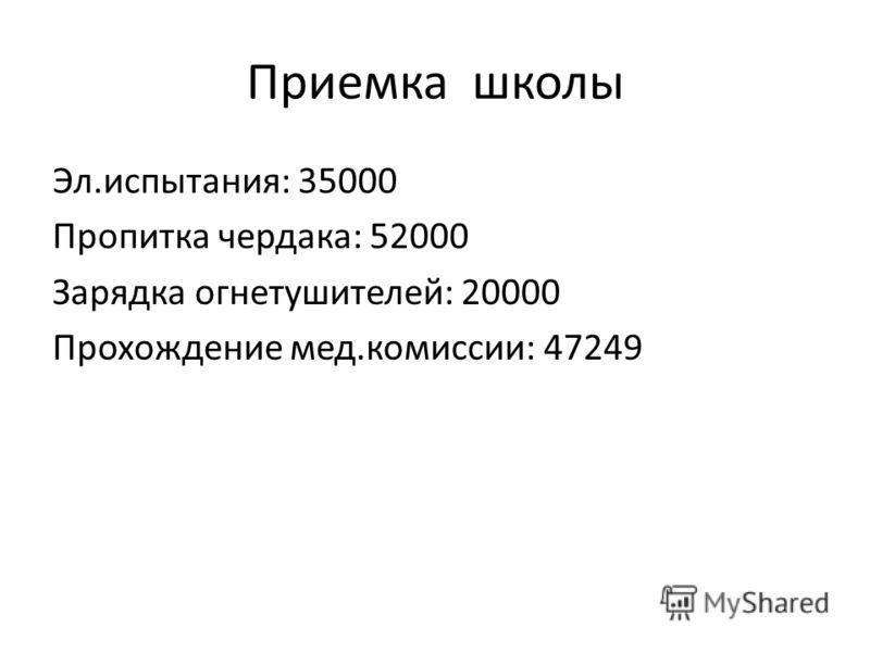 Приемка школы Эл.испытания: 35000 Пропитка чердака: 52000 Зарядка огнетушителей: 20000 Прохождение мед.комиссии: 47249