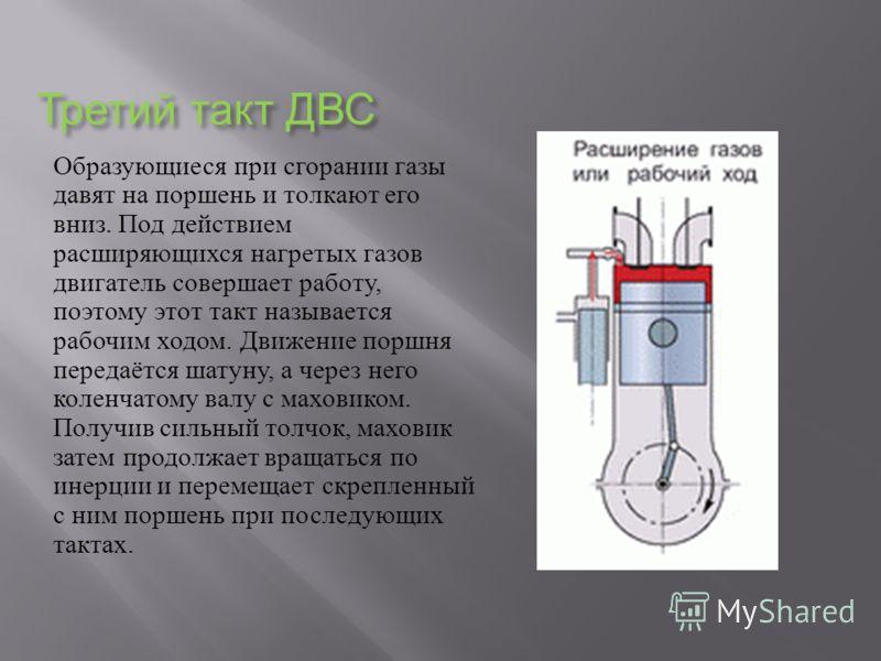 Третий такт ДВС Образующиеся при сгорании газы давят на поршень и толкают его вниз. Под действием расширяющихся нагретых газов двигатель совершает работу, поэтому этот такт называется рабочим ходом. Движение поршня передаётся шатуну, а через него кол