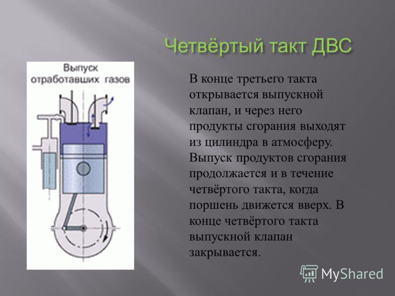 Четвёртый такт ДВС В конце третьего такта открывается выпускной клапан, и через него продукты сгорания выходят из цилиндра в атмосферу. Выпуск продуктов сгорания продолжается и в течение четвёртого такта, когда поршень движется вверх. В конце четвёрт