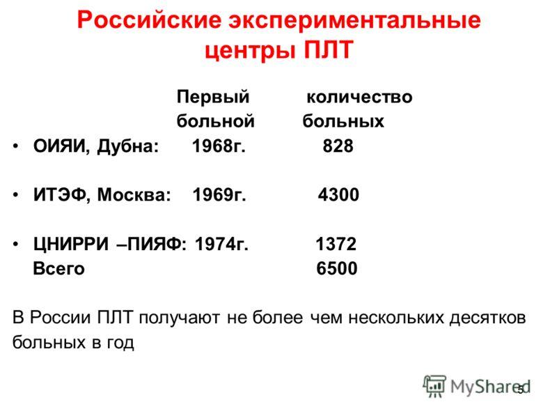 5 Российские экспериментальные центры ПЛТ Первый количество больной больных ОИЯИ, Дубна: 1968г. 828 ИТЭФ, Москва: 1969г. 4300 ЦНИРРИ –ПИЯФ: 1974г. 1372 Всего 6500 В России ПЛТ получают не более чем нескольких десятков больных в год
