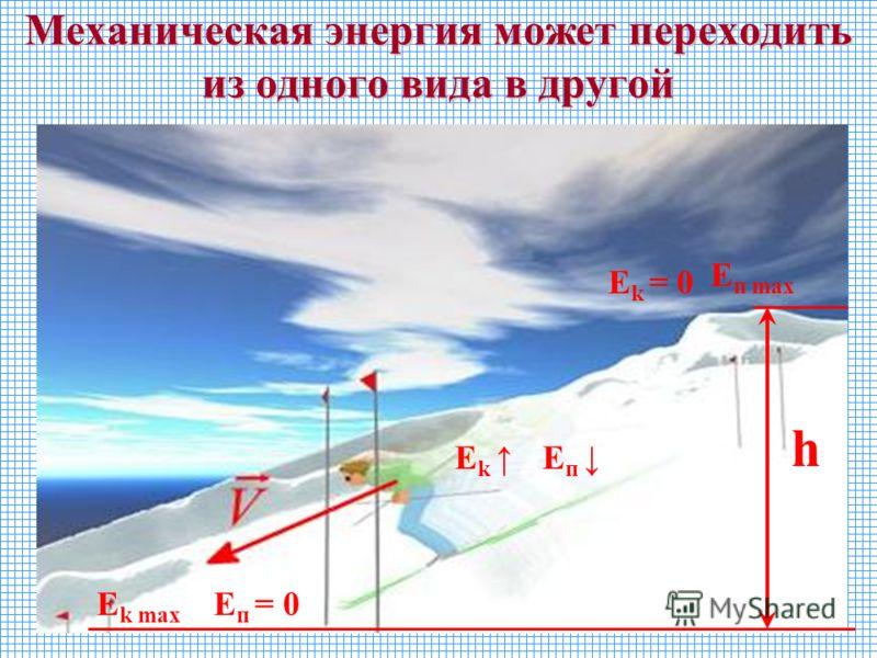 Механическая энергия может переходить из одного вида в другой h E п max E k = 0 E k E п E k max E п = 0