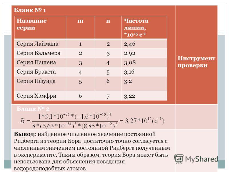 Бланк 1 Бланк Инструмент проверки Вывод: найденное численное значение постоянной Ридберга из теории Бора достаточно точно согласуется с численным значением постоянной Ридберга полученным в эксперименте. Таким образом, теория Бора может быть использов